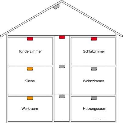rauchmelder camini schornsteinfeger gmbh. Black Bedroom Furniture Sets. Home Design Ideas